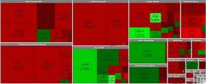 نقشه بازار